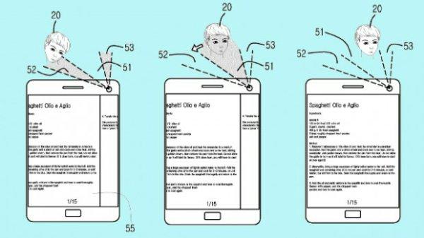 Samsung технология