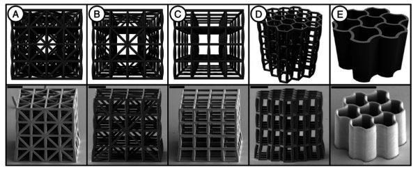 структура материала