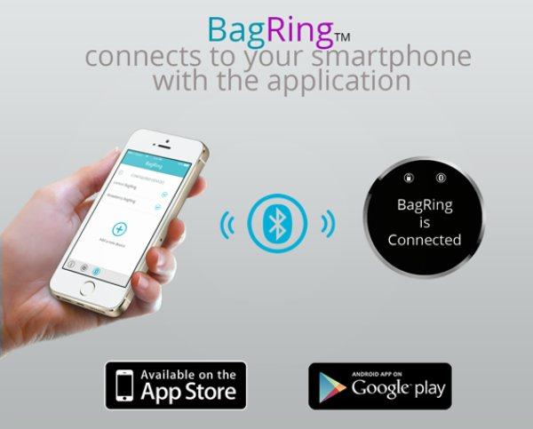 BagRing гаджет для женщин