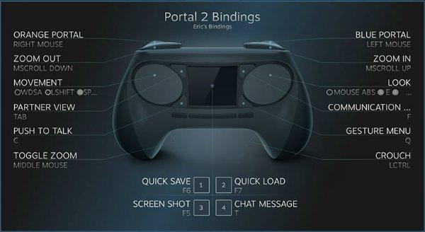 Steam Controller – геймпад от Valve