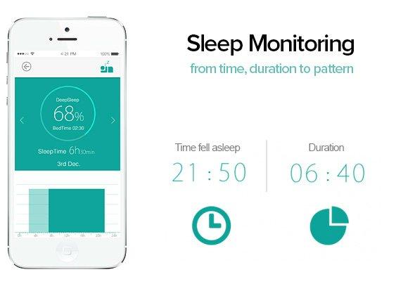 Gyenno One мониторинг сна