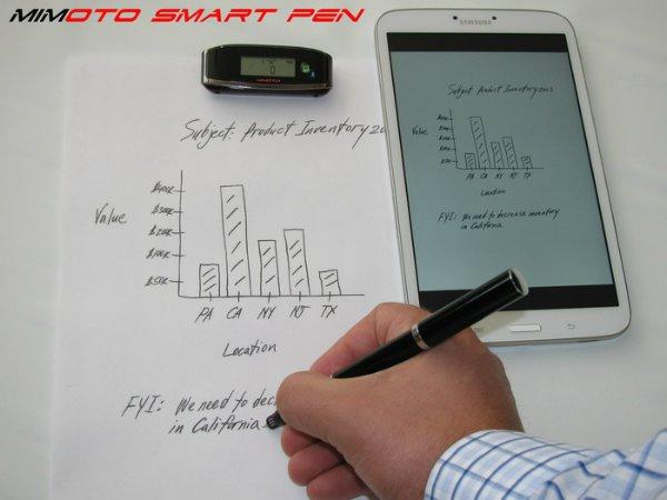 Mimoto Pen умная ручка