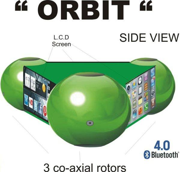 Концепт ORBIT