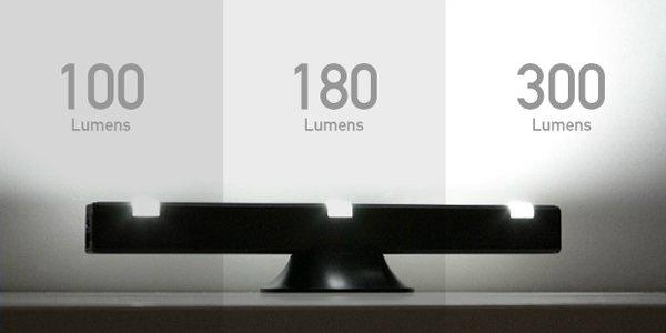 LED уровень яркости