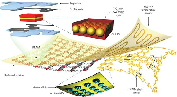 Схема конструкции пластыря