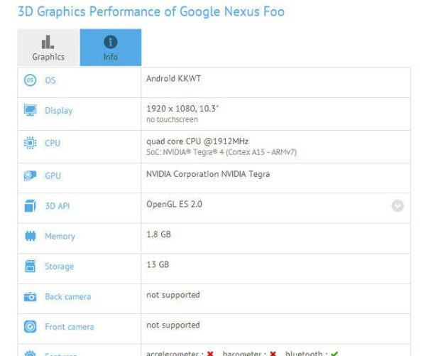 Google-Nexus-Foo-1