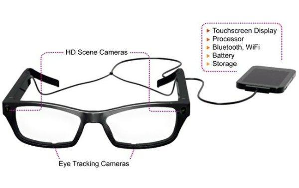 iPal умные очки